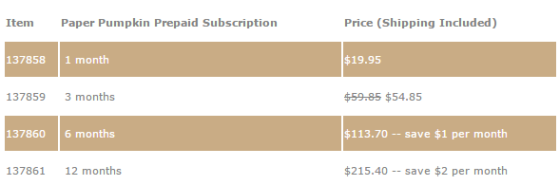 Paper Pumpkin prepaid subscription pricing (on sale through 3/31/15). #paperpumpkin #stampinup #papercrafts