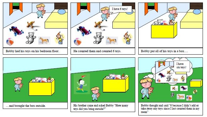 Making Comic Strips on Word - Teaching Voracious Learners