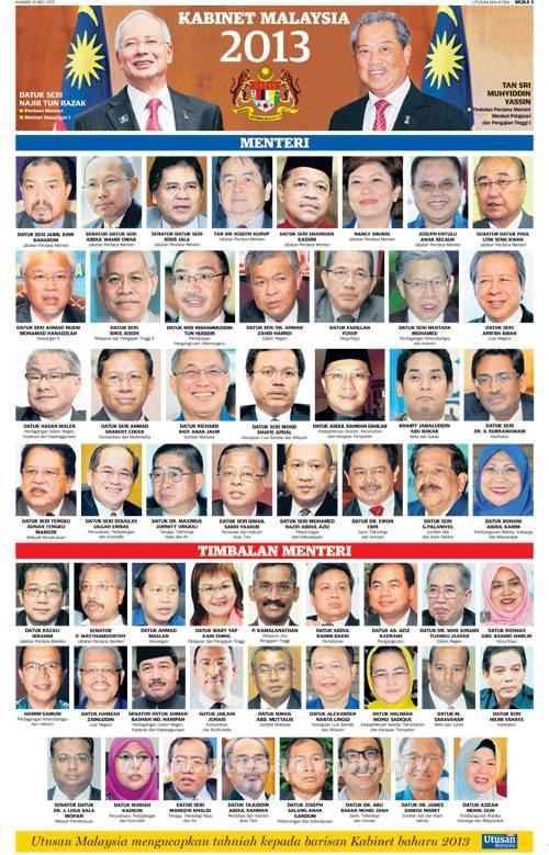 Smim Suara Masyarakat India Malaysia