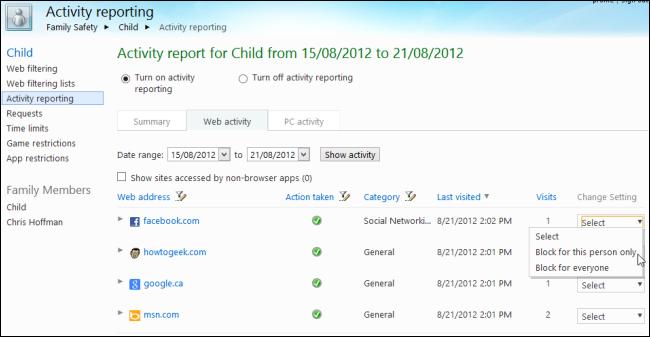 Giám sát và kiểm soát việc sử dụng máy tính của trẻ em trên Windows 8 M23