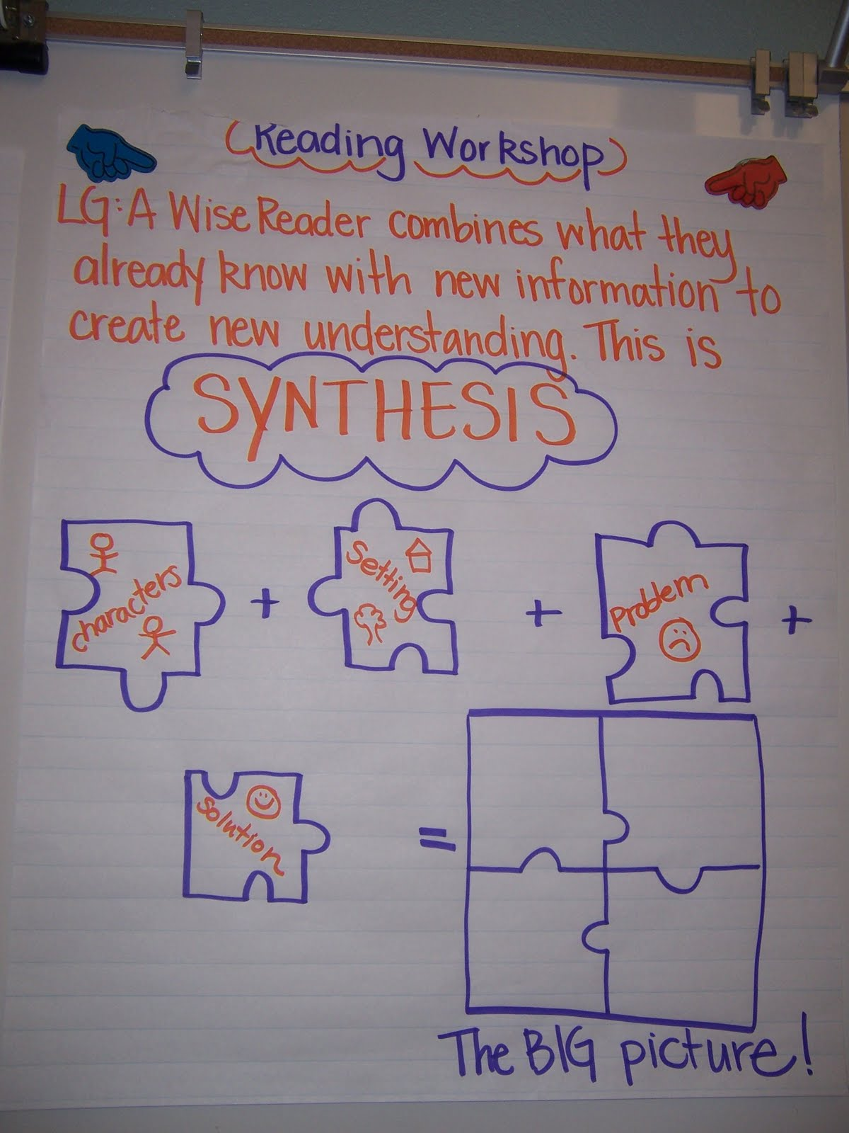 synthesis topic ideas