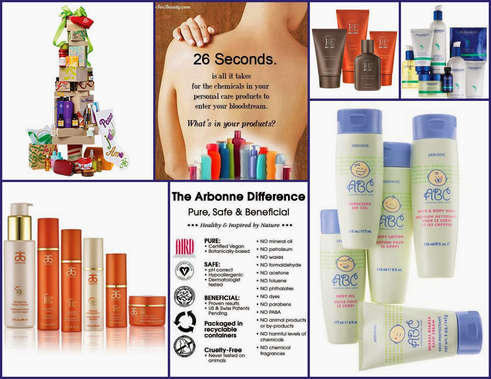 Is Arbonne Really Natural Products
