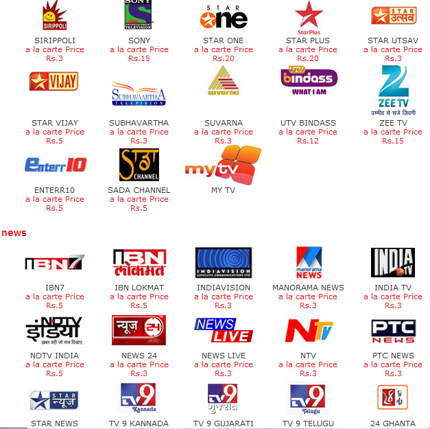 airtel digital tv packages channel list with price pack