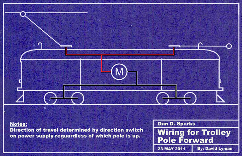[DIAGRAM_34OR]  Dan D. Sparks: To Trolley Pole Reverse Or Not To Trolley Pole Reverse. | Reverse Wiring Diagram Model Trolley |  | Dan D. Sparks - blogger