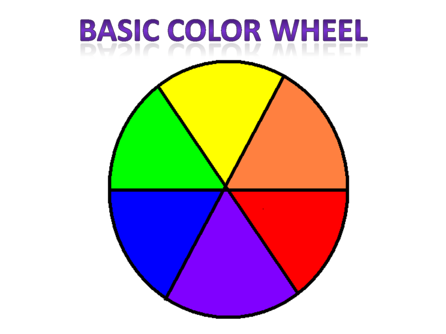 It is a photo of Dynamite Color Wheel Printable