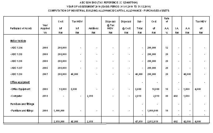 Malaysia Taxation Junior Diary Capital Allowance Schedulers