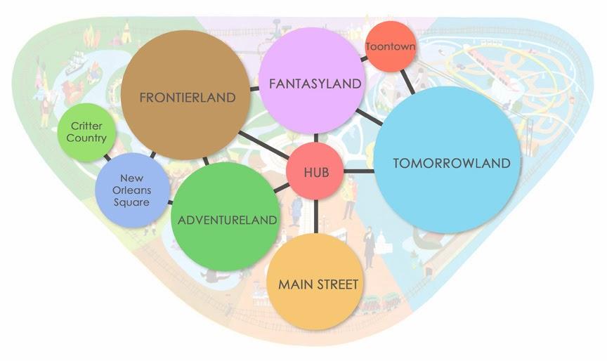 Bubble diagrams don carson blog bubble diagrams ccuart Gallery