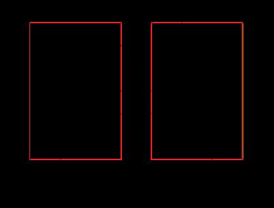 Diagram of Van de Graaf canon