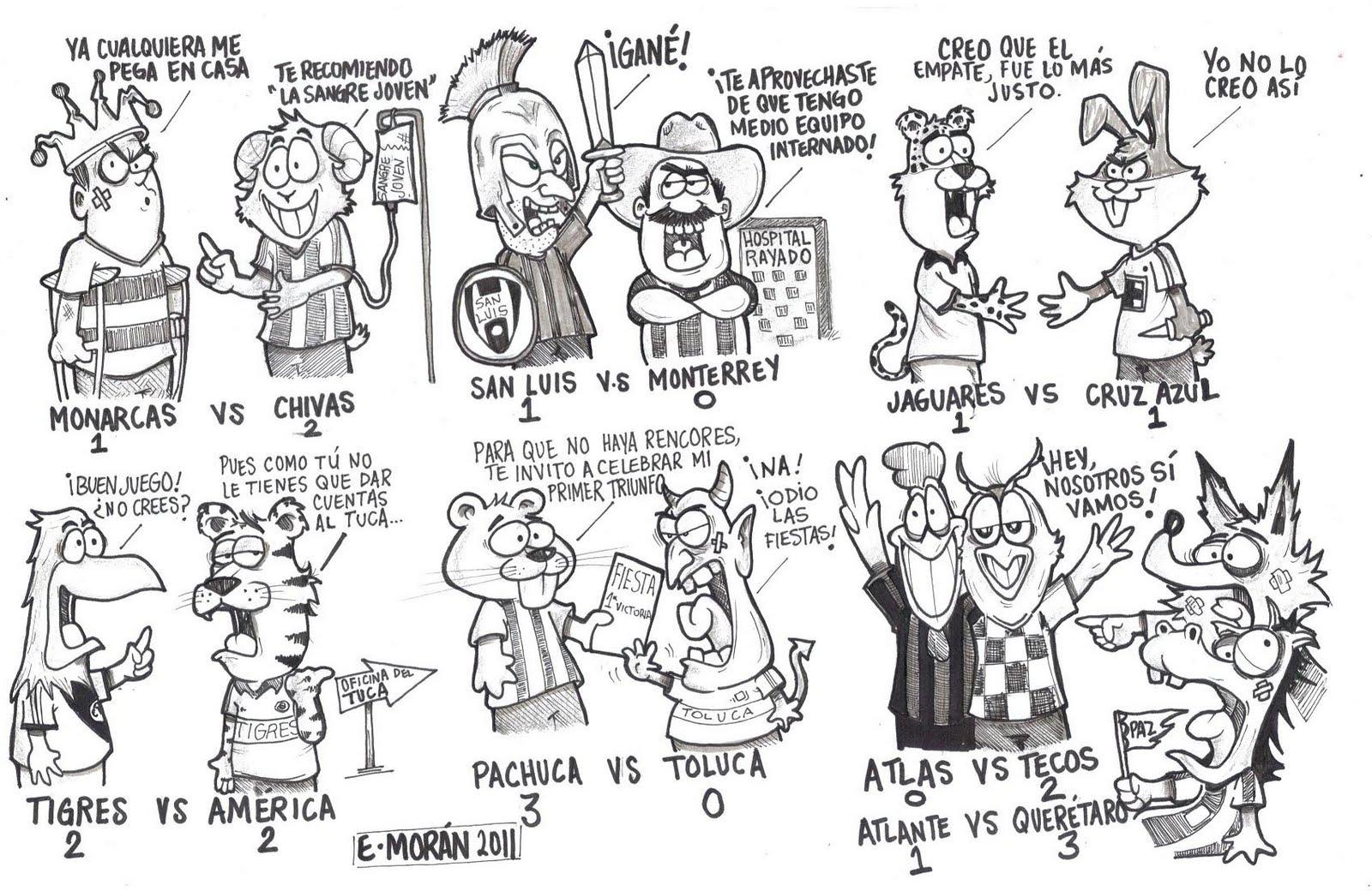 Resultados . Resultados Clausura 2014 Liga Mx Futbol Mexicano. View ...