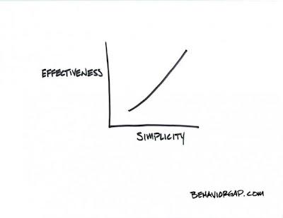 effectiveness-vs-simplicity