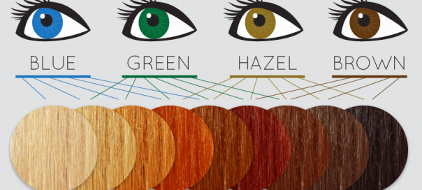 How To Choose Which Hair Colors Look Best For Green Eyes