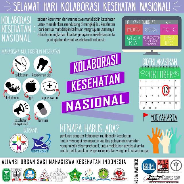 Selamat Hari Kolaborasi Kesehatan Nasional!