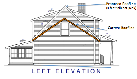 Sopo cottage november 2013 for Low pitch roof house plans