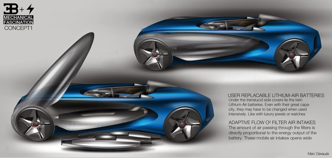 Bugatti Type Zero concept car of the future