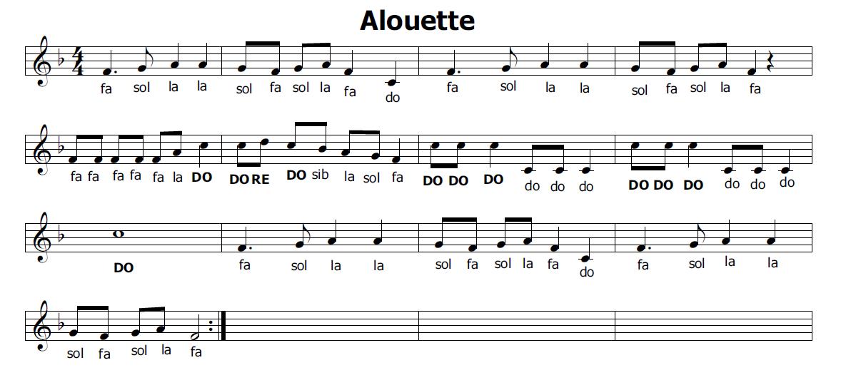 Musica e spartiti gratis per flauto dolce alouette - Tavola posizioni flauto traverso ...