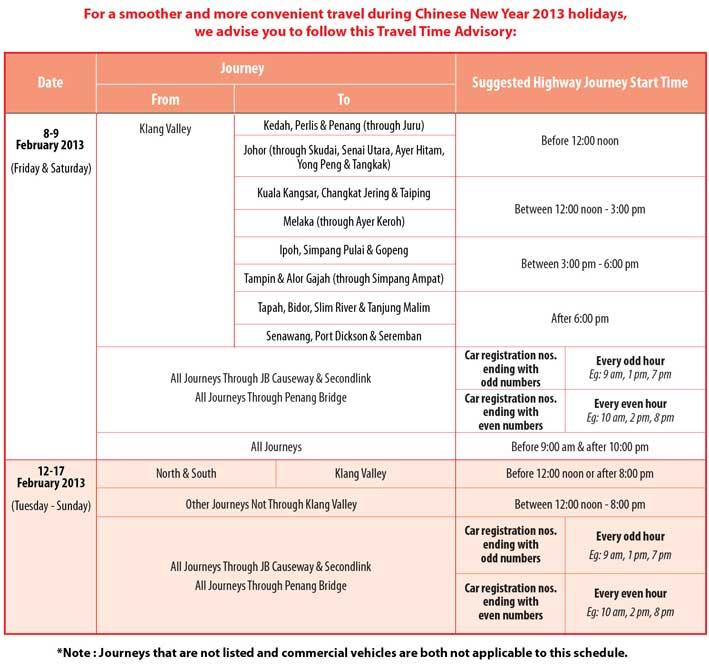 Jadual Perjalanan Sempena Tahun Baru Cina 2013