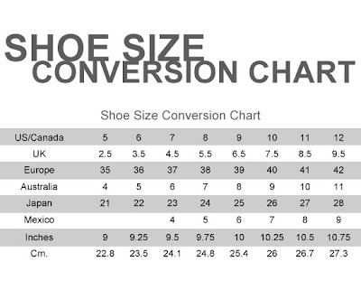 Shoe Sizes. Shoe sizes are defined differently for the United States, the United Kingdom / Australia / New Zealand, Europe, and Japan.. The following tables give the equivalent shoe sizes: Womens Shoe .