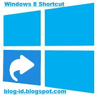Daftar Shortcut Penting di Windows 8