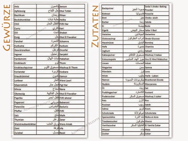 Ägyptische Kochzutaten Gewürze Übersetzung