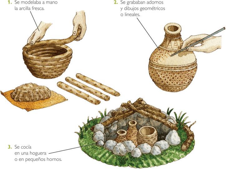 1 4 prehistoria cer mica del neol tico - Ceramica de la cartuja ...
