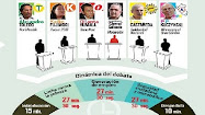 DEBATE PRESIDENCIAL