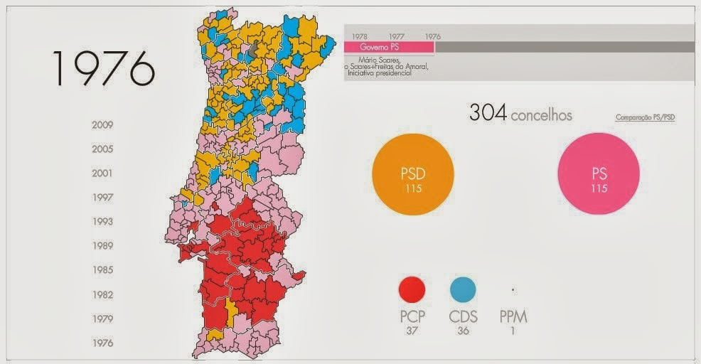 Portugals Politics And Elections PSD Leadership Race Jan - Portugal election map