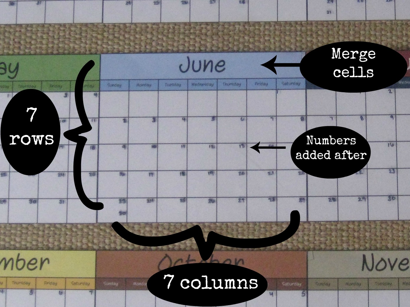 Diy Yearly Wall Calendar : Diy dry erase wall calendar suzy co