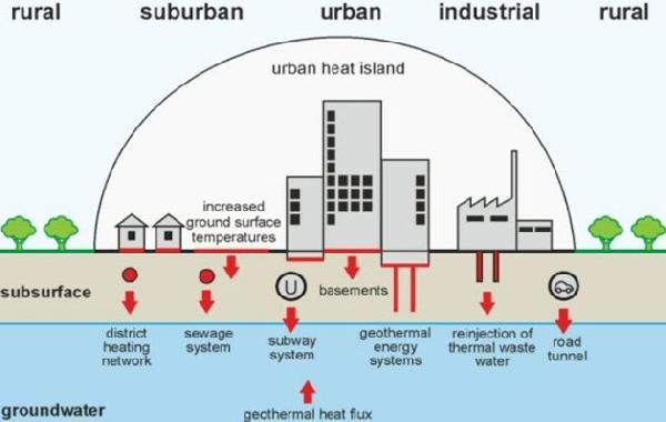 Energía geotérmica artificial.