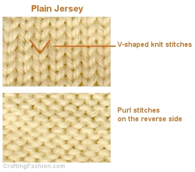 Knitting Terminology Basic Stitches : O! Jolly! Crafting Fashion: The Sweater Knit Fabric