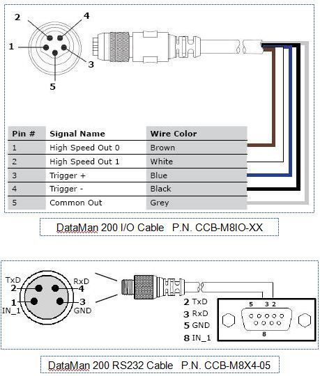 4 tech notes april 2011 cognex insight wiring diagram at reclaimingppi.co