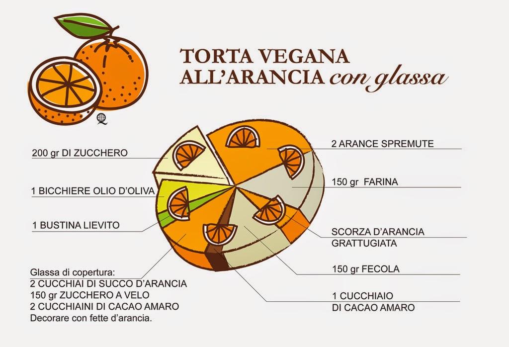 Le Torte Di Ninà Torta Vegana All Arancia Con Glassa