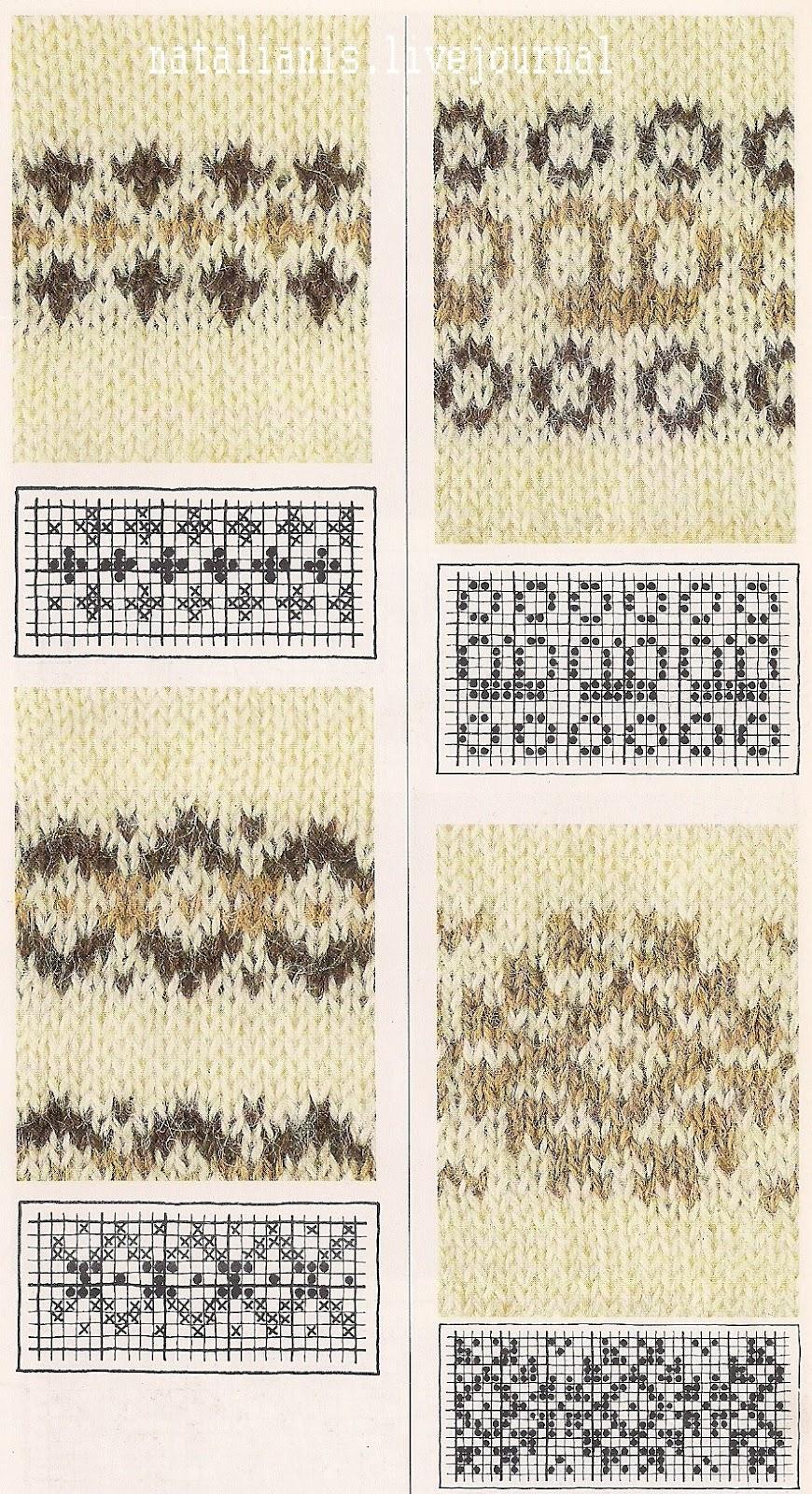 Вязание итальянский набор петель