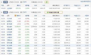 中国株コバンザメ投資ウォッチ銘柄watch1108