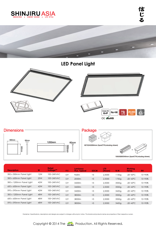 LED, Panel Light