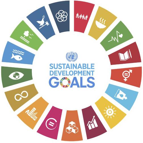 17 Στόχοι Βιώσιμης Ανάπτυξης του ΟΗΕ | 17 SDGs