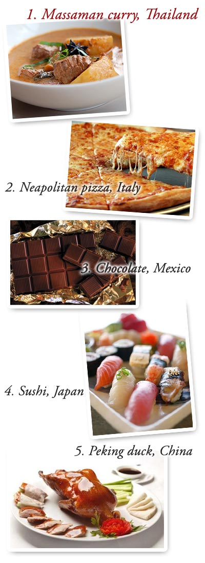 World's 50 most delicious foods