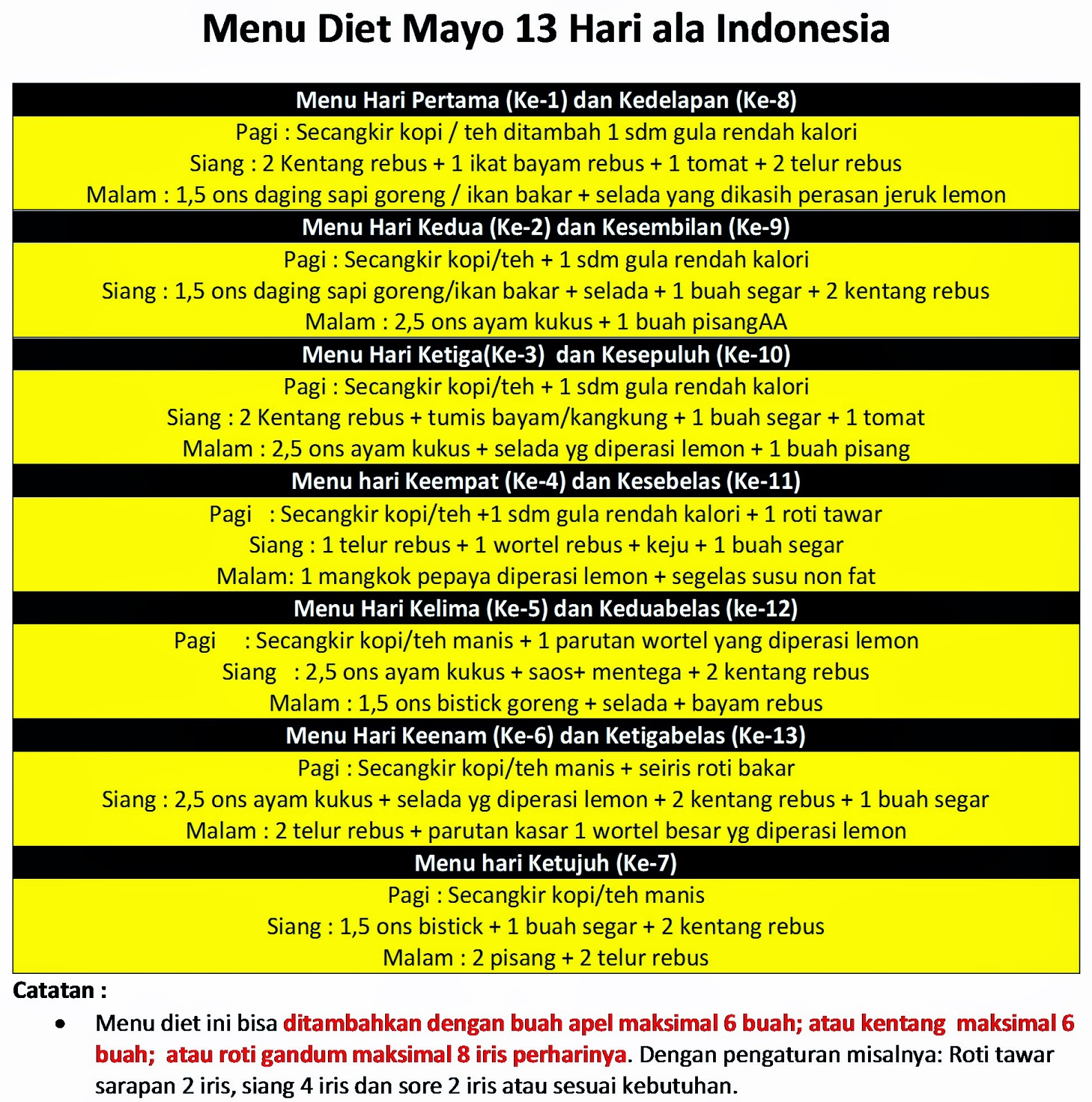 Layanan Catering Diet Mayo 13 Hari di Palu (New Product ...