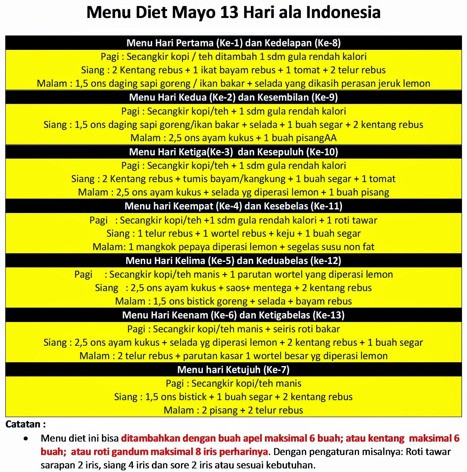 Makanan Untuk Diet Ketat