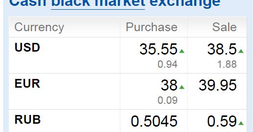Обмен валюты - akbarsru