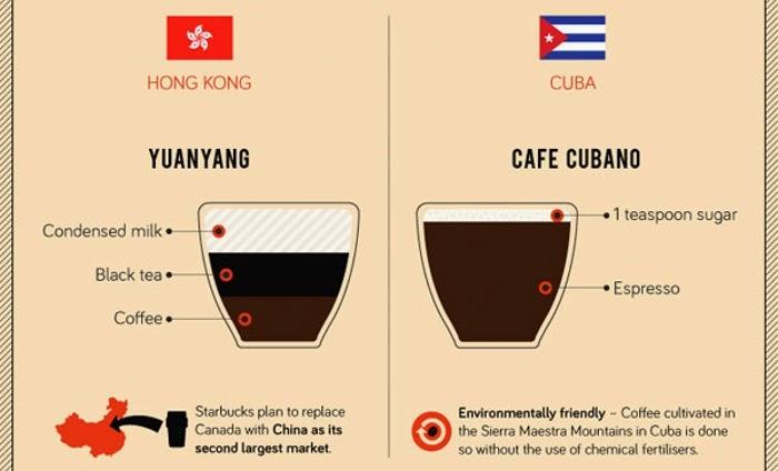 09-Hong-Kong-Cuba-Cheap-Flights-Coffee-Travel-Guide-www-designstack-co