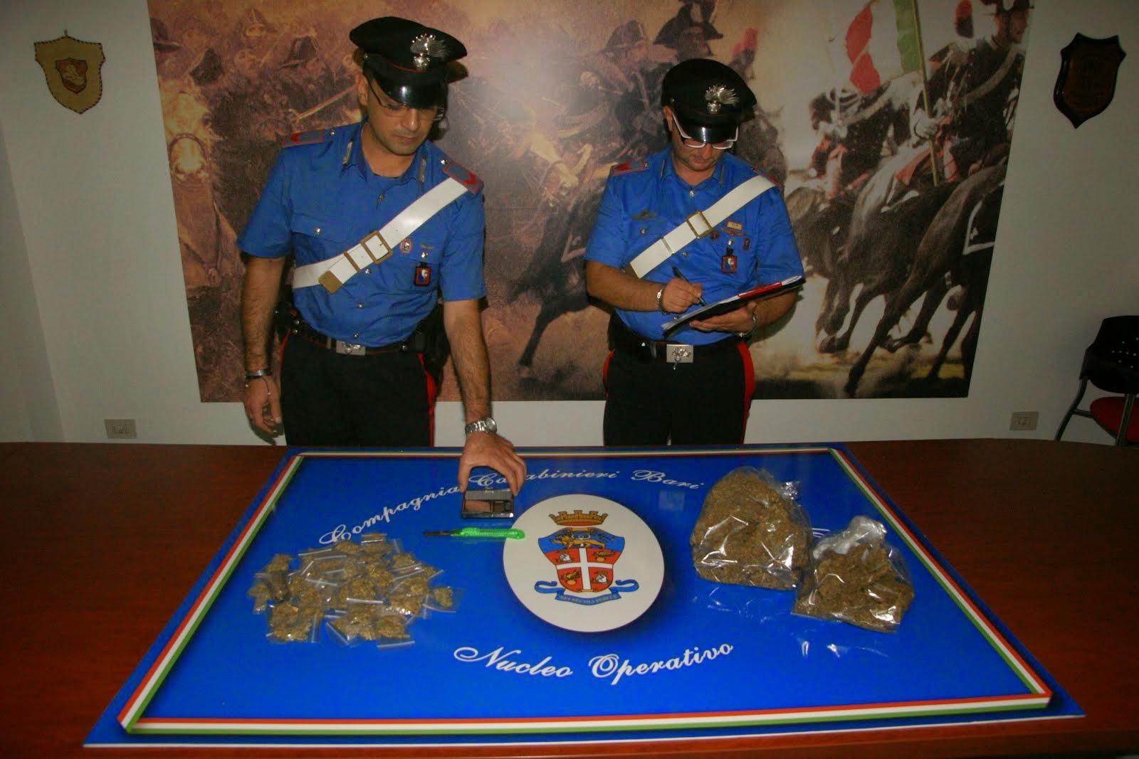 I Carabinieri in azione! Su tutto il territorio nel barese.