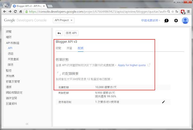 Blogger API 免費配額 10,000 個要求/天