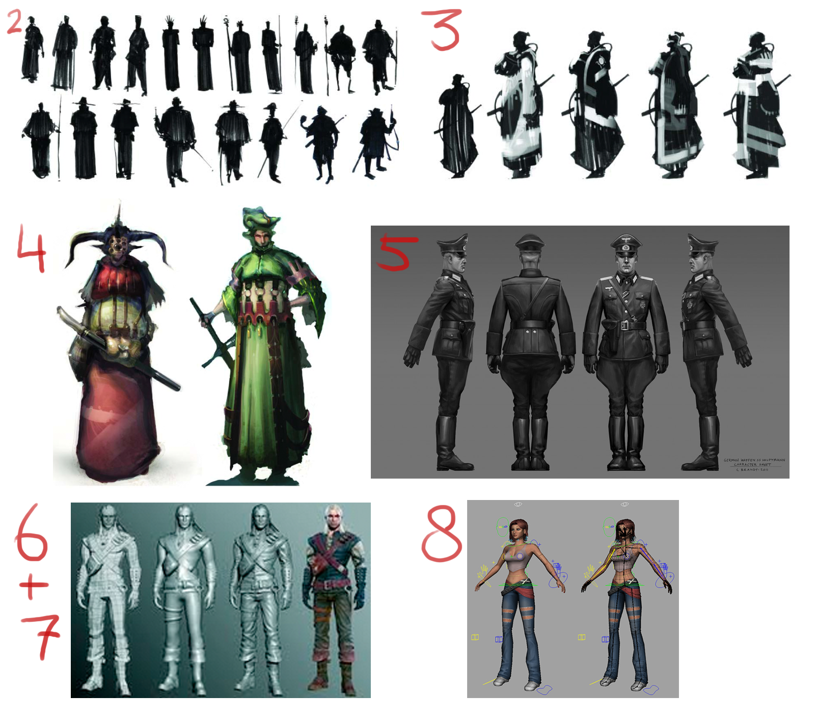 Character Concept Design Process : The raven maiden transmedial character design games vs