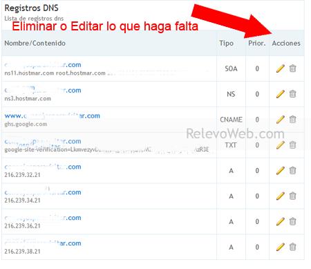 configuración final de dominio blogger en donweb