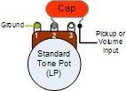 Harry\'s Guitar Mods: Tone Caps Demystified