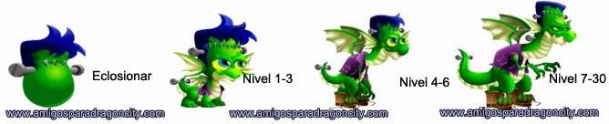 imagen del crecimiento del dragon frankie