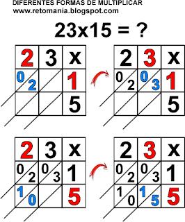 Curiosidades matemáticas, Multiplicaciones diferentes, Diferentes formas de multiplicar, Multiplicación Arabe