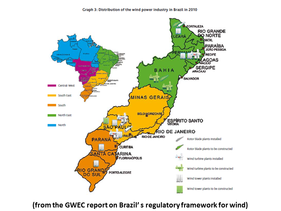 NewEnergyNews: TODAY'S STUDY: DEVELOPING BRAZIL'S WIND