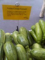 Types Of Summer Squash