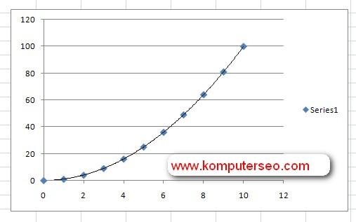 graph border